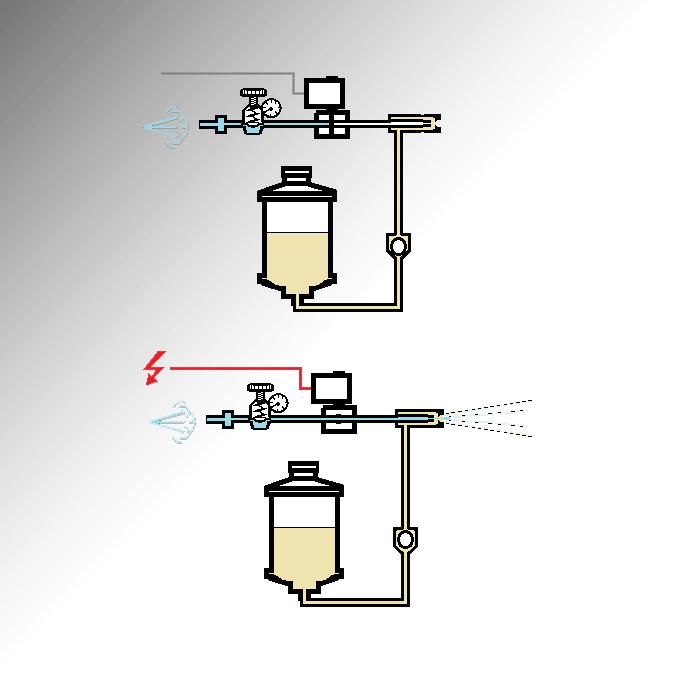 MMS-Venturi